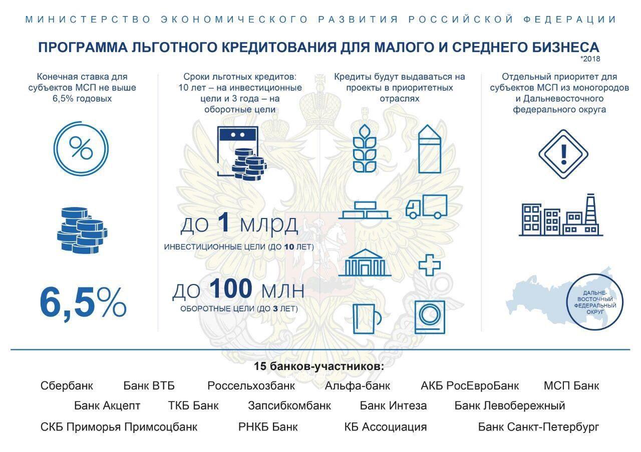 Втб банк смоленск взять кредит взять кредит в банке другого региона